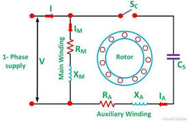 single phase motor wiring diagram with capacitor start u2013 wirdig