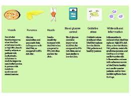 diabetic diet meal plan nz salegoods pinterest diabetic diet