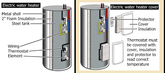 to wire water heater for 120 volts