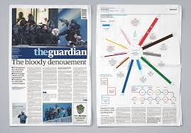 as the guardian berliner format turns ten we look back at a decade