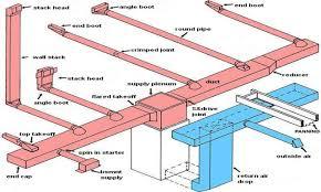 Home Hvac Duct Design Designing Basement Hvac Air Duct Design Fresh Air Intake Hvac