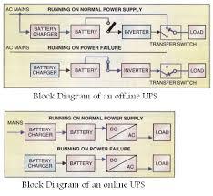 rv ac wiring schematic rv wiring diagram http www pic2fly