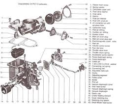 vw carb wiring wiring diagram simonand