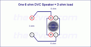 astonishing subwoofer wiring diagram 2 4ohm subs in parallel wire
