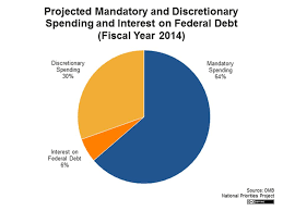 Fiscal Year 2014 National Debt Federal Budget 101 Where Does The Go In Fiscal Year 2014