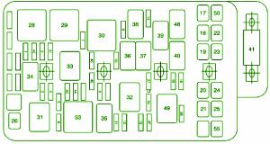 chevy malibu 2010 engine compartment fuse box diagram u2013 circuit