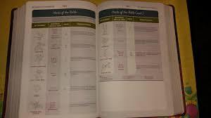 imitation of christ study guide the nkjv woman u0027s study bible u0027 grow in the word giveaway memawsstuff