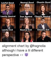 Alignment Chart Meme - neutral good chaotic good lawful good lawful neutral true neutral