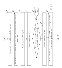 patent us20140270143 method and system for serving customers in