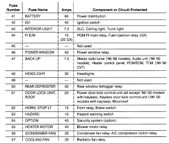 2000 honda civic wiring diagram stereo efcaviation com
