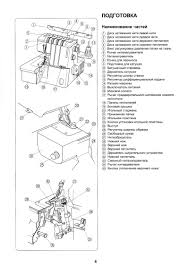 инструкция по эксплуатации оверлока janome mylock 744d 734d