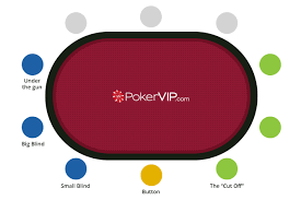 Big Blind Small Blind Poker Cheat Sheet Learn To Win Fast Pokervip