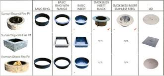 Unilock Fire Pit by If You Build A Fire Pit They Will Come Unilock Fire Pit Kits At