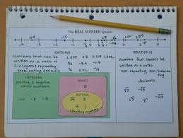 the real number system notes 6 2a 7 2a 8 2a 8 2b real