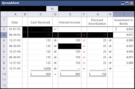 Amortization Calculator Spreadsheet Held To Maturity Securities Principlesofaccounting Com