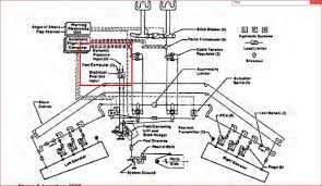 boeing 767 floor plan pilots for 9 11 truth claim wtc airplanes would be uncontrollable
