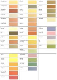 nuancier couleur peinture pour cuisine dcouvrez notre nuancier peinture interactif une large palette de