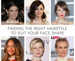 hair styles with ur face in it finding the right hairstyle to suit your face shape hubpages