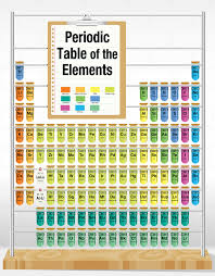 periodic table of elements test periodic table of the elements consisting of test tubes with the