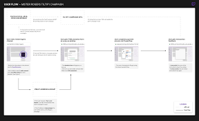 if design ask the uxperts how to design ux and uis for tv adobe