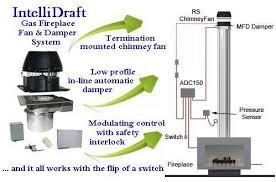 Gas Fireplace Flue by Enervex Fan Source Mfd Mechanical Fireplace Damper
