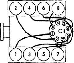 firing order of plugs v8 two wheel drive automatic what is the