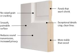 Interior Mdf Doors Trustile Mdf Door Construction Trustile Doors
