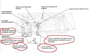 honda crv transmission replacement cost shift solenoids going bad honda prelude forum