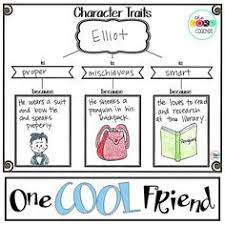 my favorite books for teaching character traits actions and