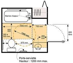 normes chambres d hotes norme handicape salle de bain dimension italienne pour