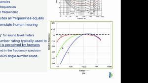 robertshaw thermostat wiring diagram u0026 maple thermostat 9600