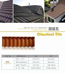 Roof Tiles Types Stone Coated Roof Tile Metal Roof Tile Roof Tile