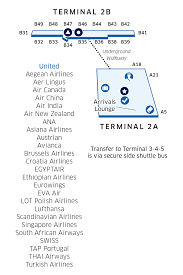 London Airports Map London Heathrow Lhr Airport Map United Airlines