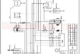 chinese 200cc atv wiring diagram wiring diagram simonand