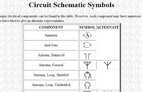 schematic symbols chart real fitness