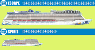 carnival ship themes norwegian ships by size biggest to smallest ships infographic