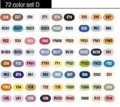 buy drawing supplies copic sketch 72 color set advanced set d