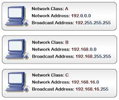 network class how a broadcast address works learn networking