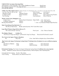 sample resume with courses listed essay writers services