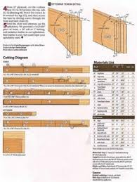 Morris Chair Plans Howtospecialist How by Morris Chair Pdf Plans Morris Chair Plans Pinterest