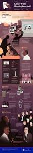 1262 best infographics about books libraries and reading images