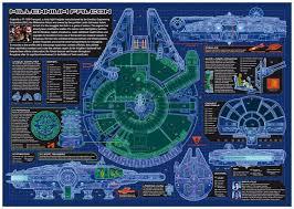 millenium falcon floor plan where are the millennium falcon escape pods living with star wars