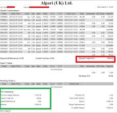 Best Live Trading Room by Live Trading Forex