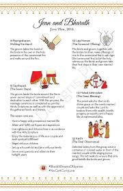 hindu wedding program hindu wedding program program reception wedding program for