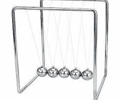 Swinging Desk Balls 24 Best Perpetual Motion Images On Pinterest Perpetual Motion
