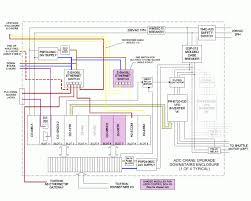 symbols plc diagram plc diagram of star delta starter u201a plc