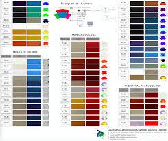 china auto paint automotive coatings car refinish paint
