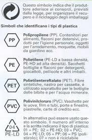 bicchieri di plastica sono riciclabili guida alla raccolta differenziata 1 plastica la valdichiana