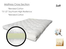 Seeking Futon Foam Futon Cushion Cheap Foam Bed Cheap Foam Mattress The