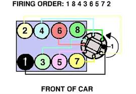 cadillac firing order diagram 92 chevy questions u0026 answers with